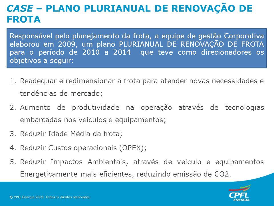 CASE – PLANO PLURIANUAL DE RENOVAÇÃO DE FROTA