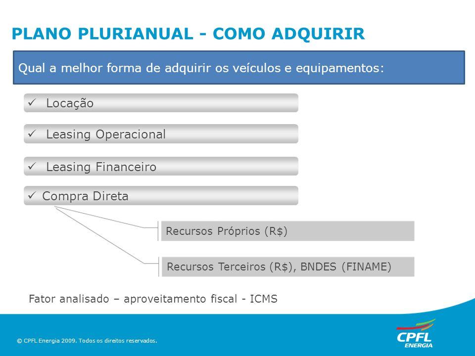 PLANO PLURIANUAL - COMO ADQUIRIR