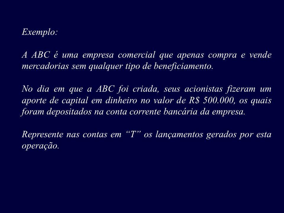 Exemplo: A ABC é uma empresa comercial que apenas compra e vende mercadorias sem qualquer tipo de beneficiamento.