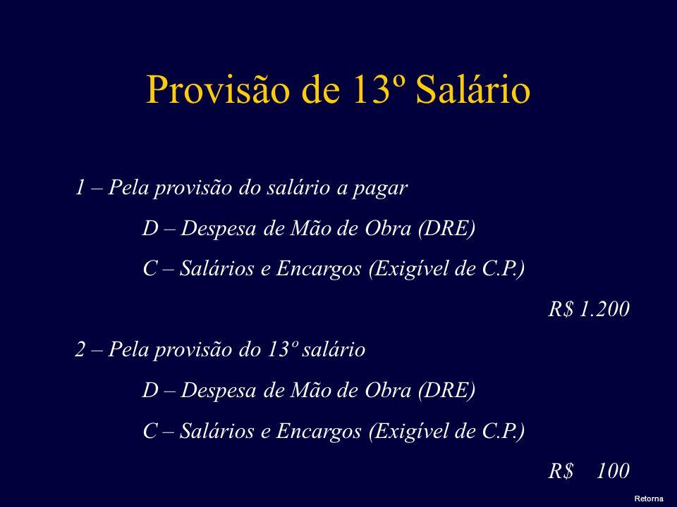 Provisão de 13º Salário 1 – Pela provisão do salário a pagar