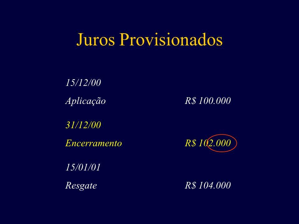 Juros Provisionados 15/12/00 Aplicação R$ 100.000 31/12/00