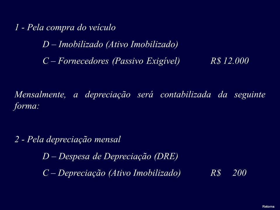 1 - Pela compra do veículo D – Imobilizado (Ativo Imobilizado)
