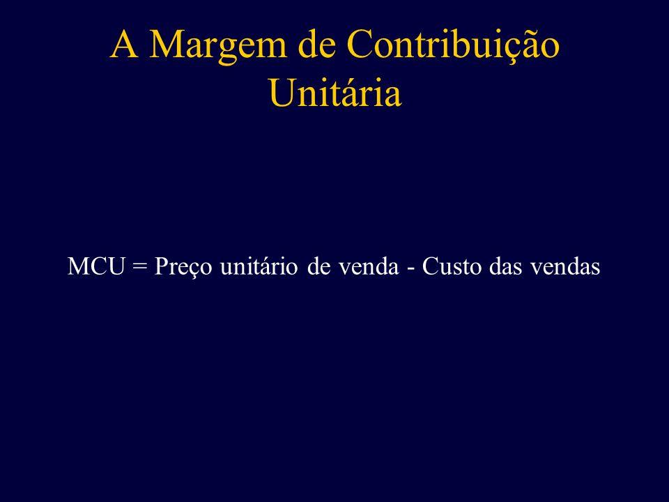 A Margem de Contribuição Unitária