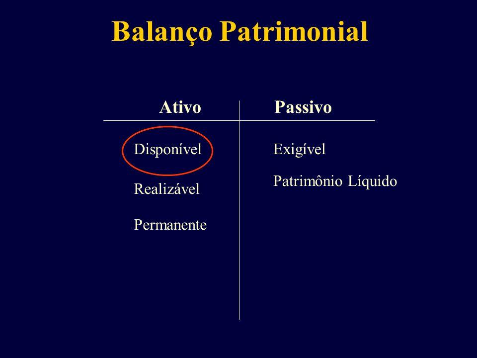 Balanço Patrimonial Ativo Passivo Disponível Exigível