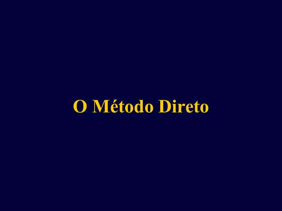 O Método Direto