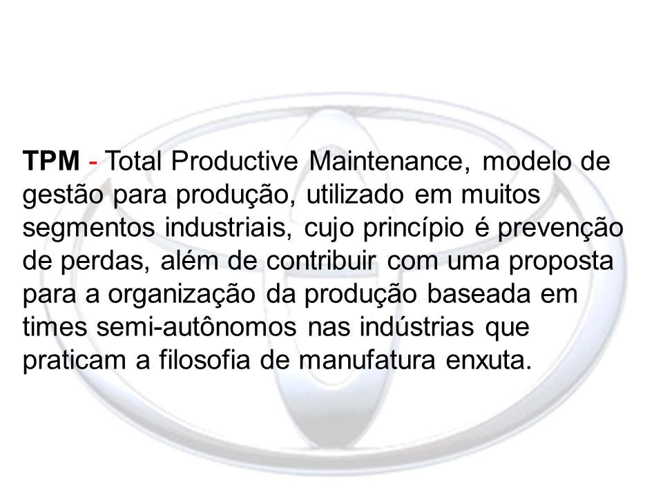 TPM - Total Productive Maintenance, modelo de gestão para produção, utilizado em muitos segmentos industriais, cujo princípio é prevenção de perdas, além de contribuir com uma proposta para a organização da produção baseada em times semi-autônomos nas indústrias que praticam a filosofia de manufatura enxuta.