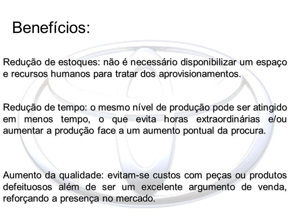 Benefícios: Redução de estoques: não é necessário disponibilizar um espaço e recursos humanos para tratar dos aprovisionamentos.