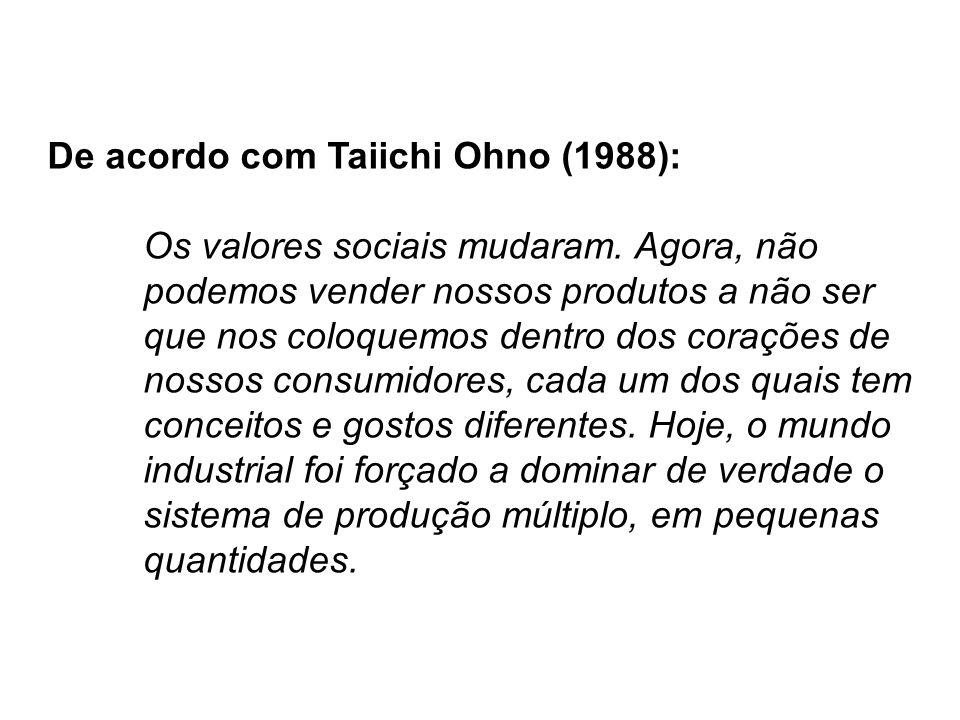De acordo com Taiichi Ohno (1988):