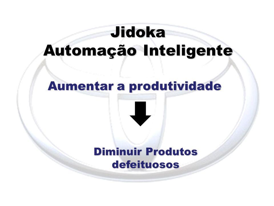 Automação Inteligente