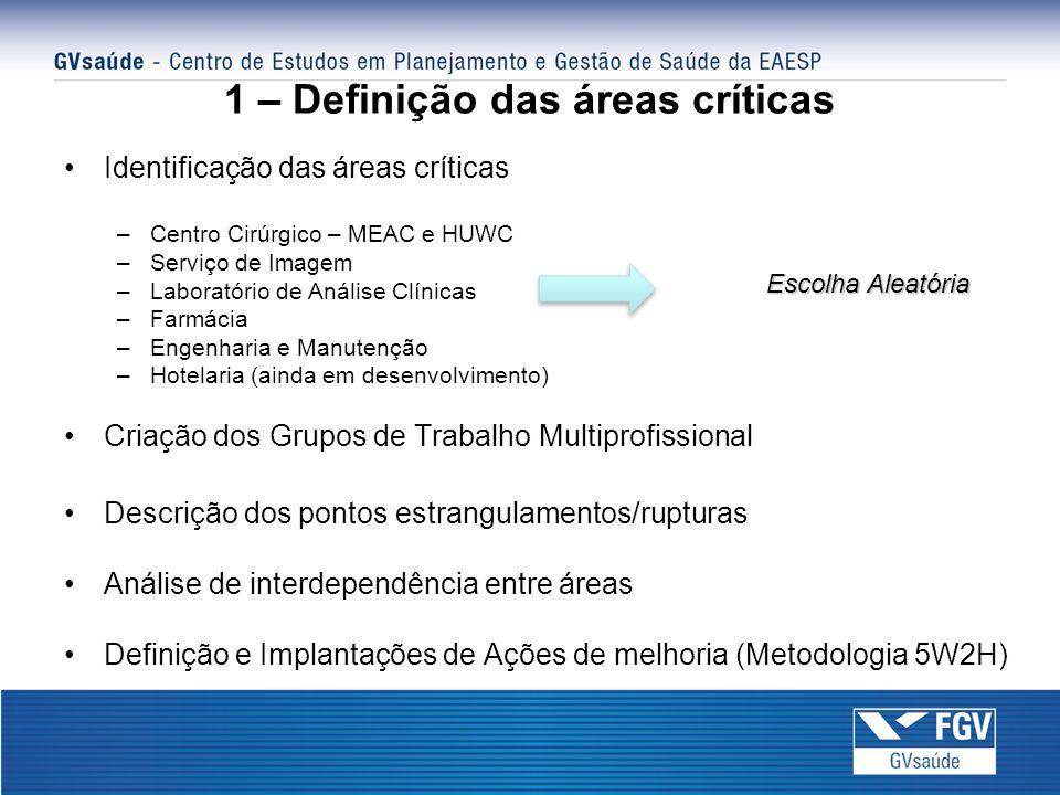 1 – Definição das áreas críticas