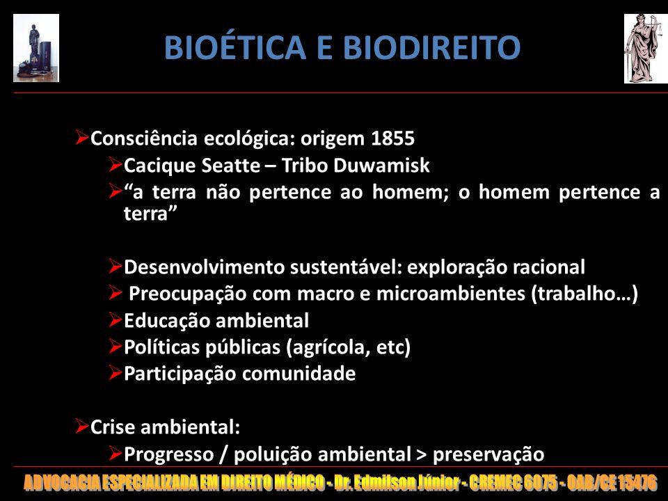 BIOÉTICA E BIODIREITO Consciência ecológica: origem 1855