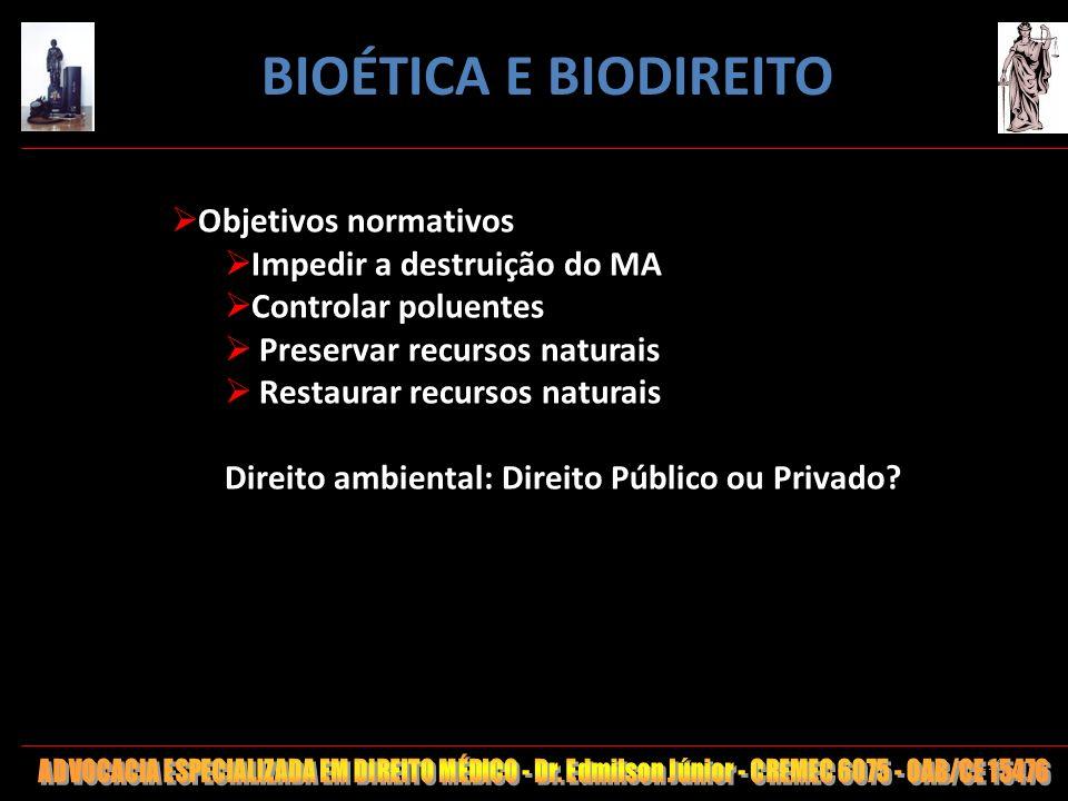 BIOÉTICA E BIODIREITO Objetivos normativos Impedir a destruição do MA