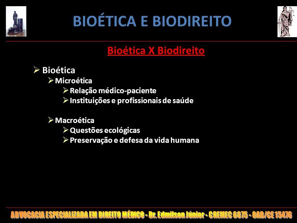 BIOÉTICA E BIODIREITO Bioética X Biodireito Bioética Microética