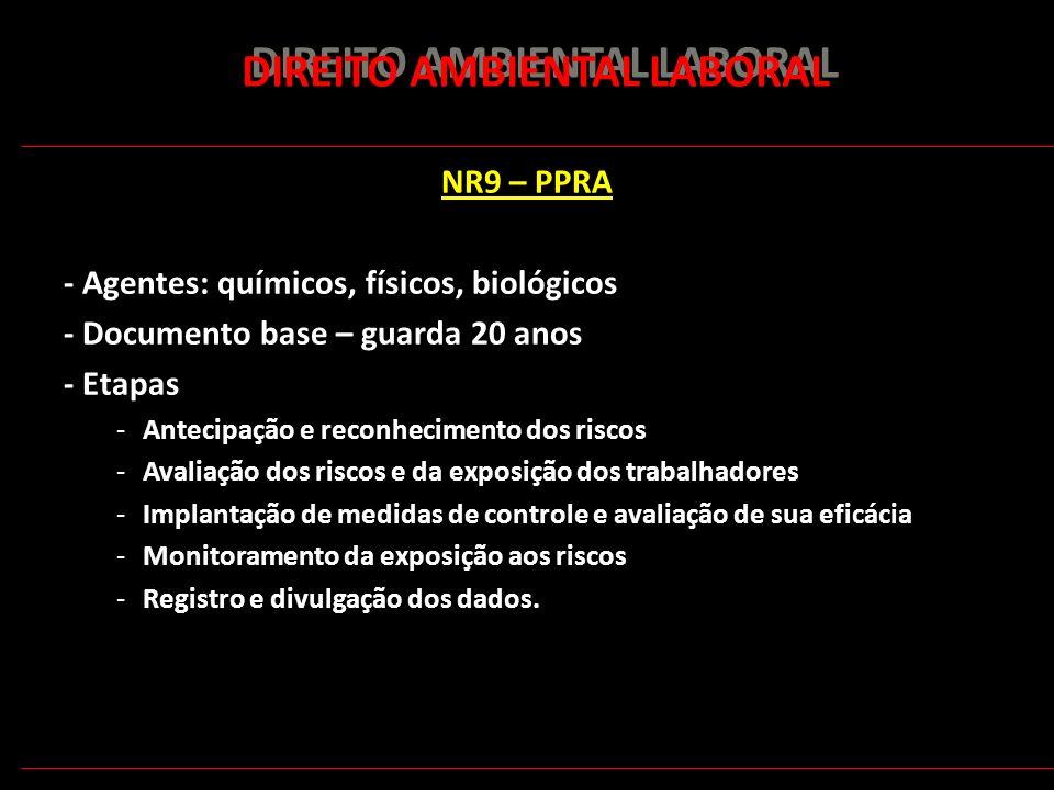 DIREITO AMBIENTAL LABORAL