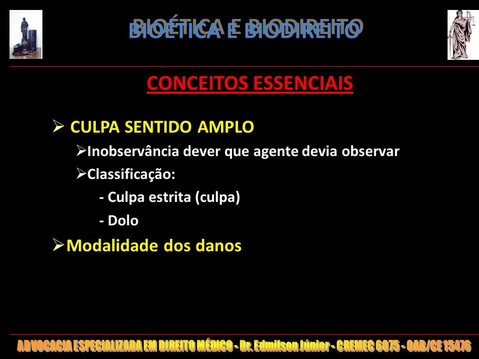 BIOÉTICA E BIODIREITO CONCEITOS ESSENCIAIS CULPA SENTIDO AMPLO