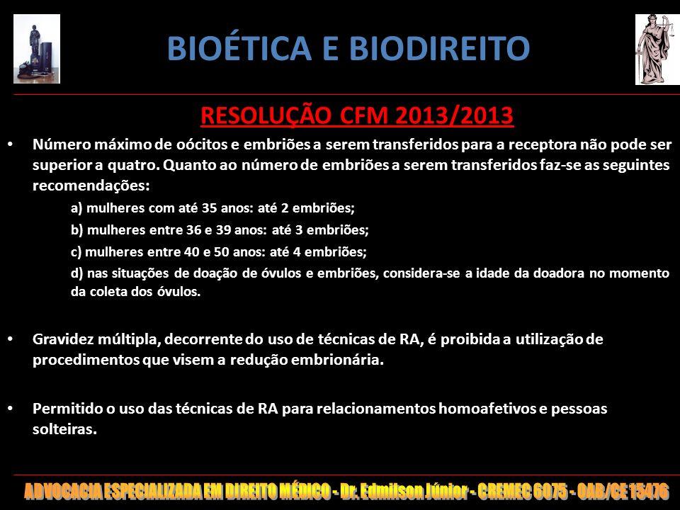 BIOÉTICA E BIODIREITO RESOLUÇÃO CFM 2013/2013