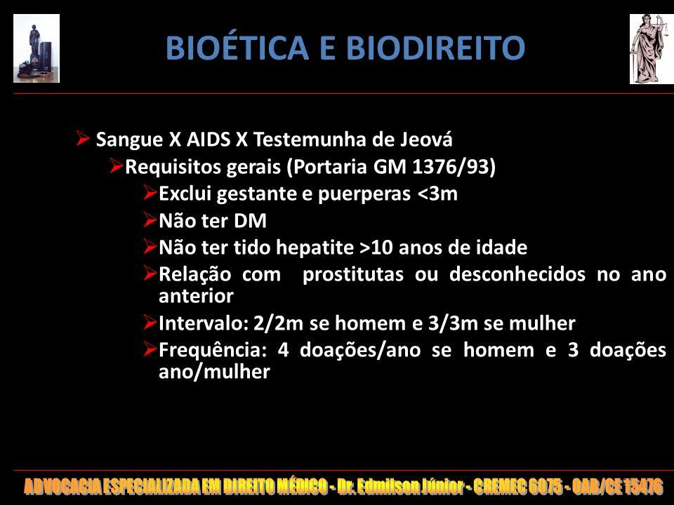 BIOÉTICA E BIODIREITO Sangue X AIDS X Testemunha de Jeová