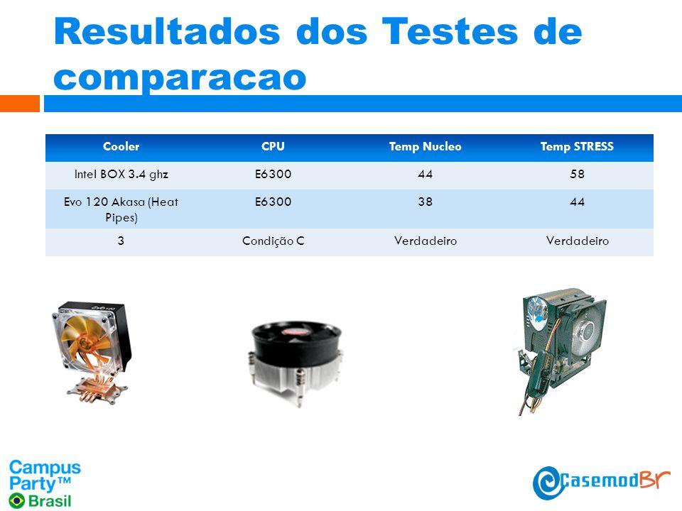 Resultados dos Testes de comparacao