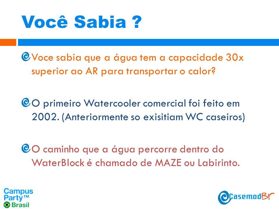 Você Sabia Voce sabia que a água tem a capacidade 30x superior ao AR para transportar o calor