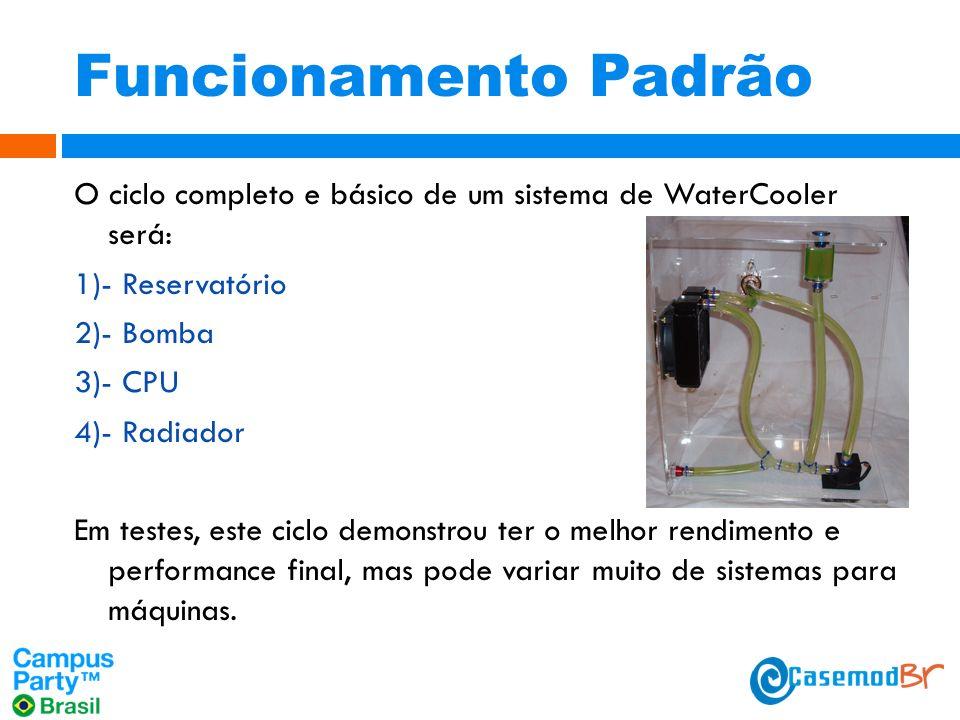 Funcionamento Padrão O ciclo completo e básico de um sistema de WaterCooler será: 1)- Reservatório.