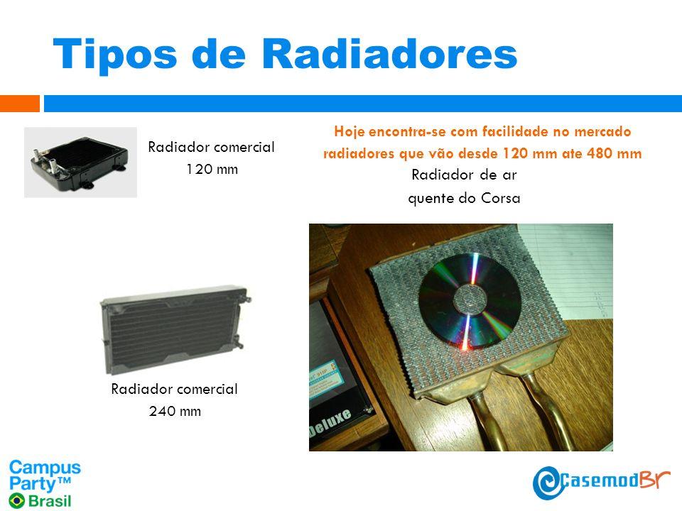 Tipos de Radiadores Radiador de ar quente do Corsa