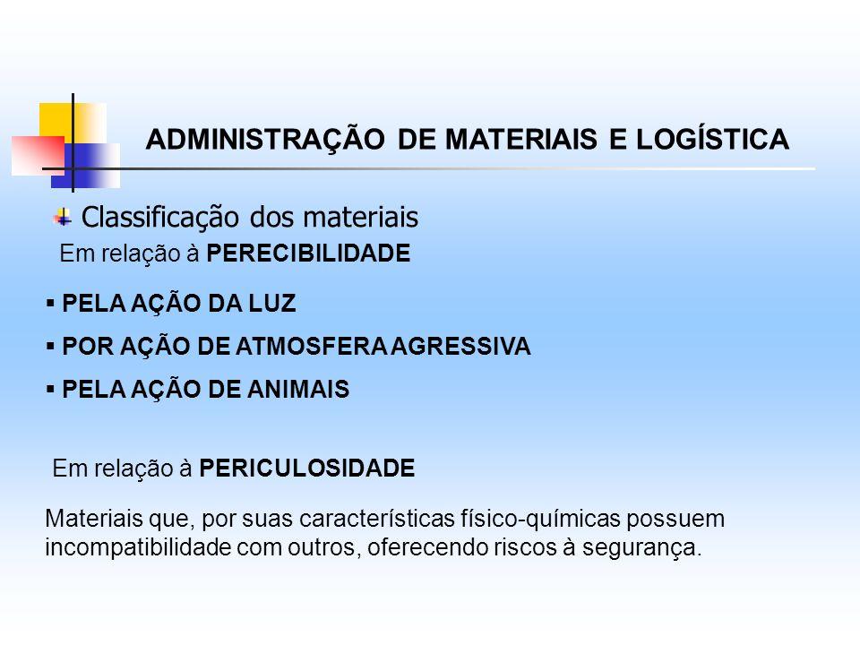 ADMINISTRAÇÃO DE MATERIAIS E LOGÍSTICA