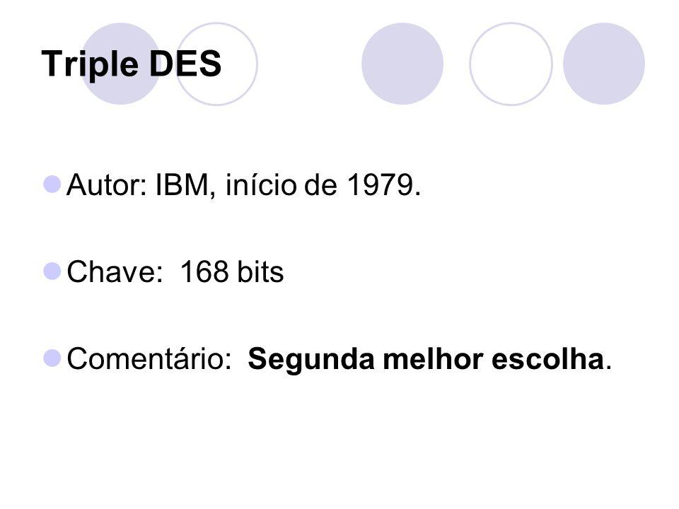 Triple DES Autor: IBM, início de 1979. Chave: 168 bits