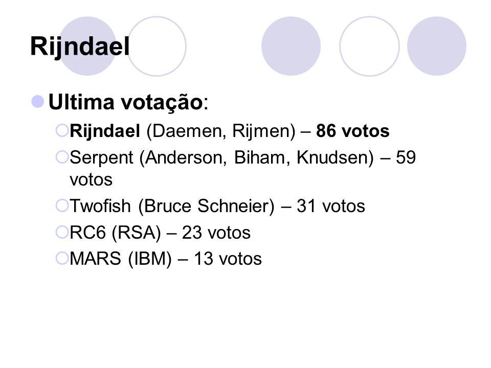 Rijndael Ultima votação: Rijndael (Daemen, Rijmen) – 86 votos