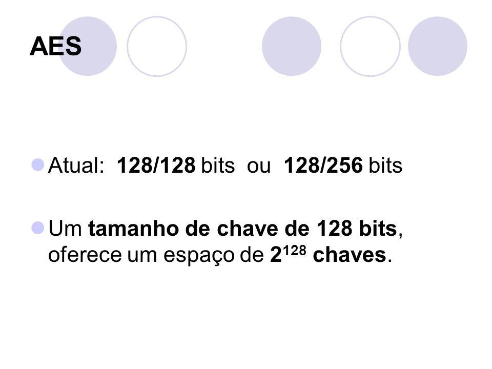 AES Atual: 128/128 bits ou 128/256 bits