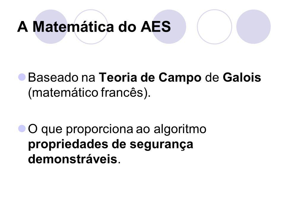 A Matemática do AES Baseado na Teoria de Campo de Galois (matemático francês).