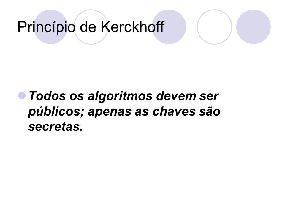 Princípio de Kerckhoff