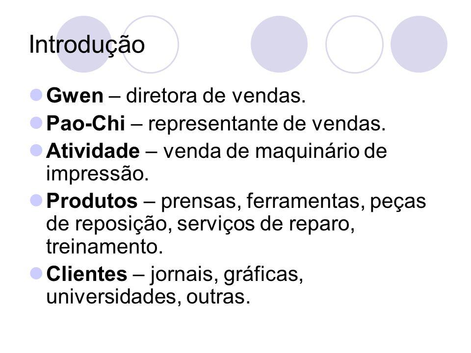 Introdução Gwen – diretora de vendas.