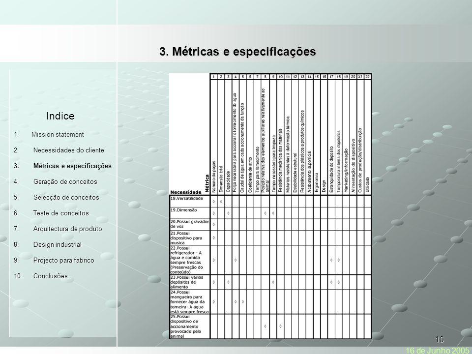 3. Métricas e especificações
