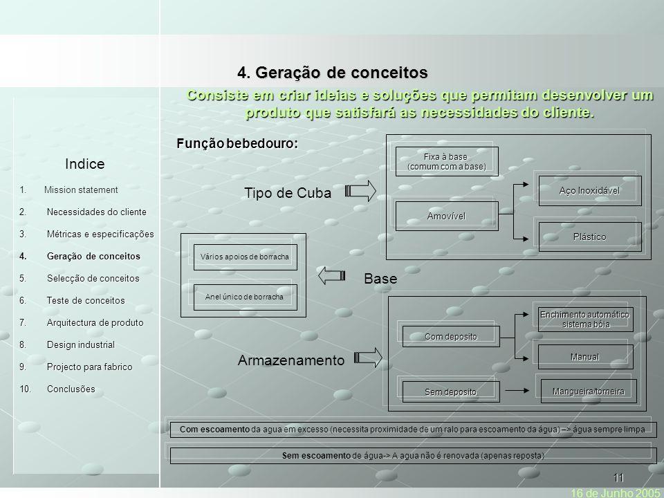 4. Geração de conceitos Consiste em criar ideias e soluções que permitam desenvolver um produto que satisfará as necessidades do cliente.