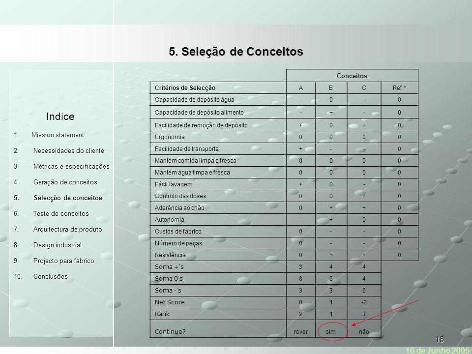 5. Seleção de Conceitos Indice 16 de Junho 2005 Conceitos