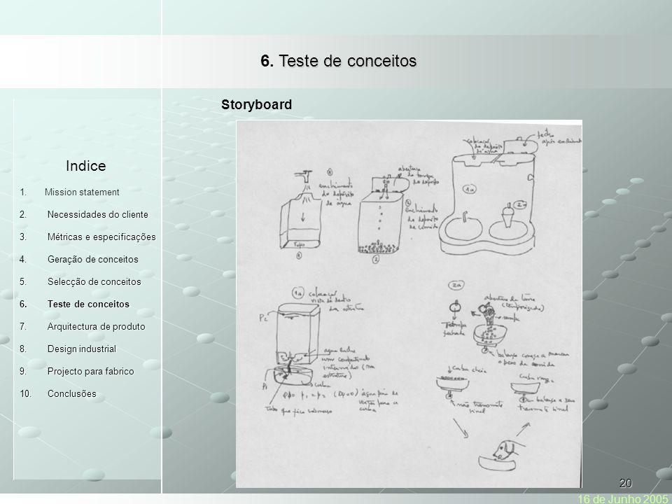6. Teste de conceitos Indice Storyboard 16 de Junho 2005