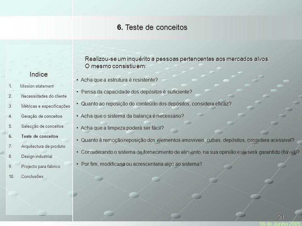 6. Teste de conceitos Indice