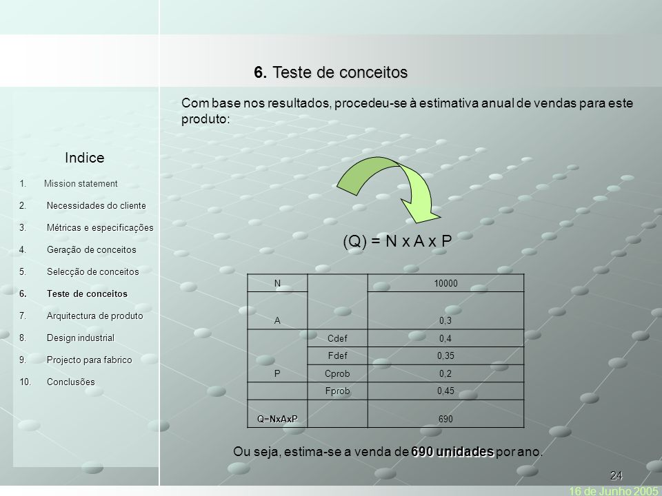 6. Teste de conceitos (Q) = N x A x P Indice