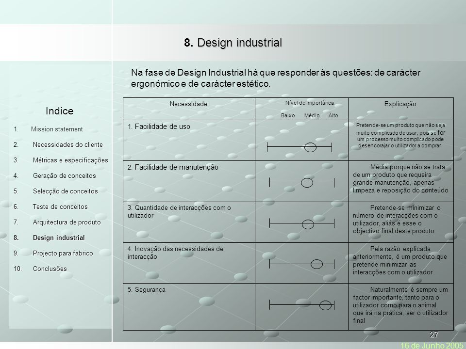 8. Design industrial Indice