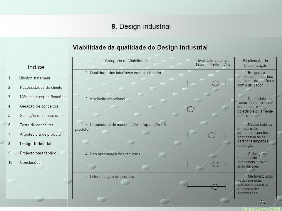 8. Design industrial Viabilidade da qualidade do Design Industrial