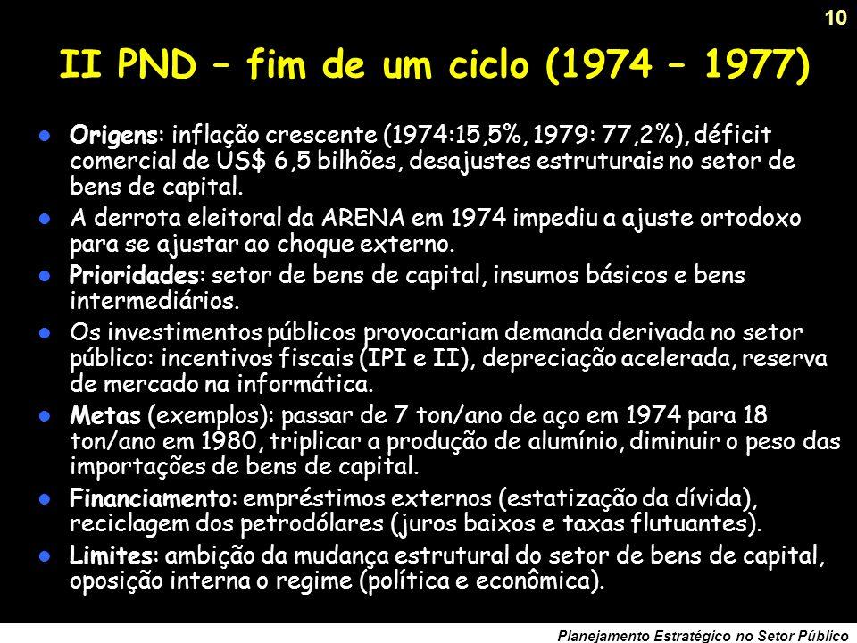 II PND – fim de um ciclo (1974 – 1977)