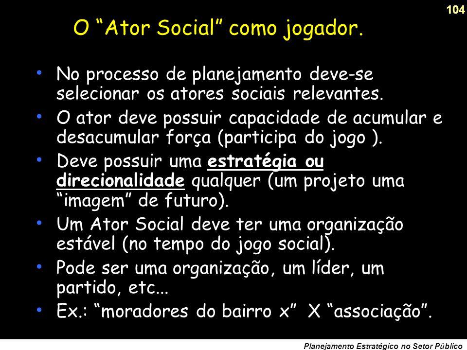 O Ator Social como jogador.