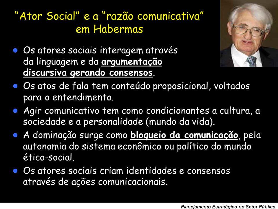 Ator Social e a razão comunicativa em Habermas