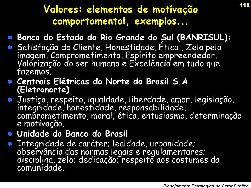 Valores: elementos de motivação comportamental, exemplos...