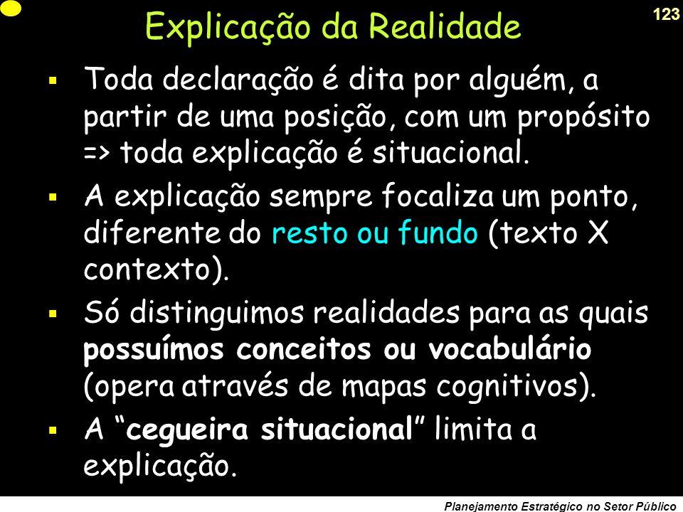 Explicação da Realidade