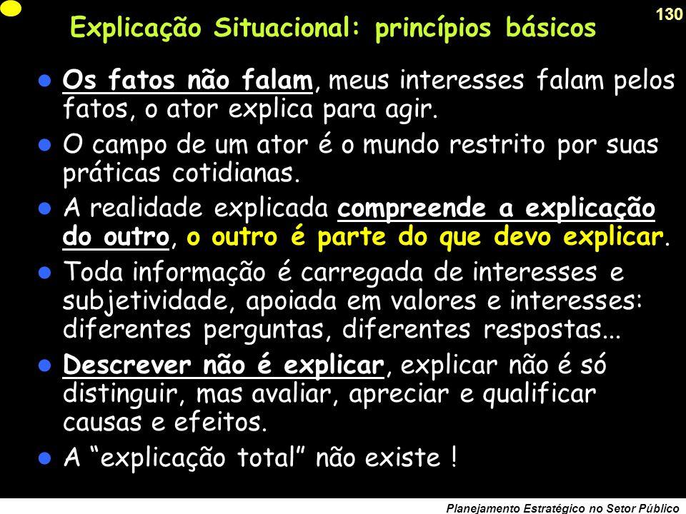 Explicação Situacional: princípios básicos