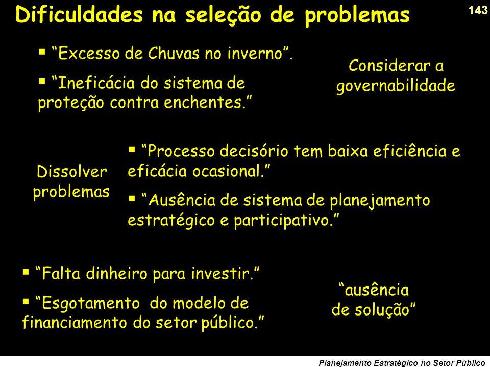Dificuldades na seleção de problemas