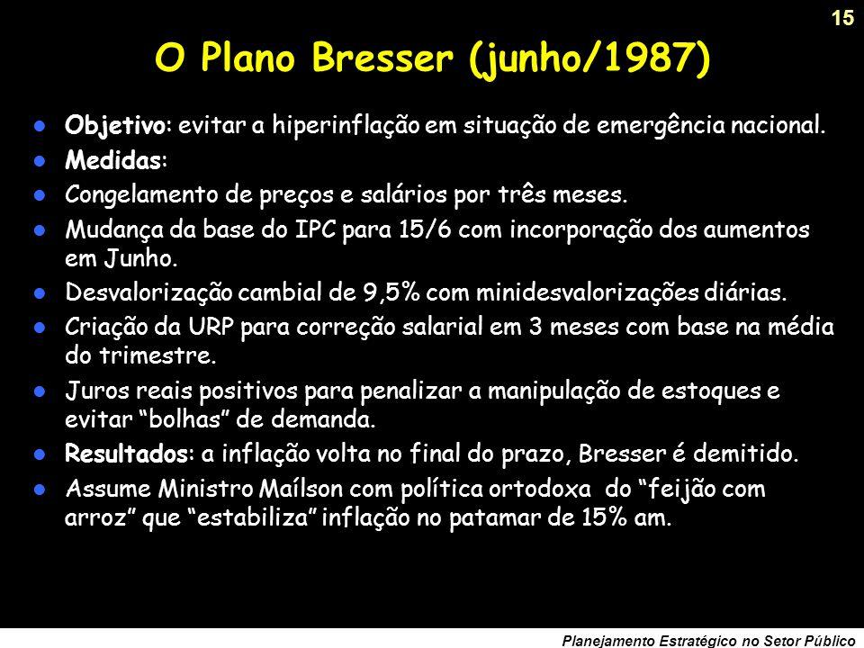 O Plano Bresser (junho/1987)