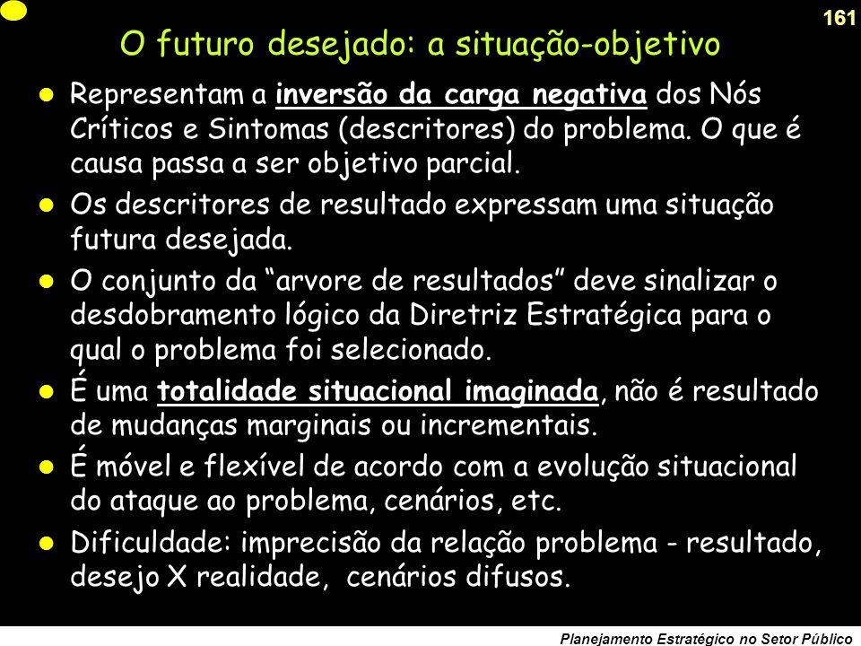 O futuro desejado: a situação-objetivo