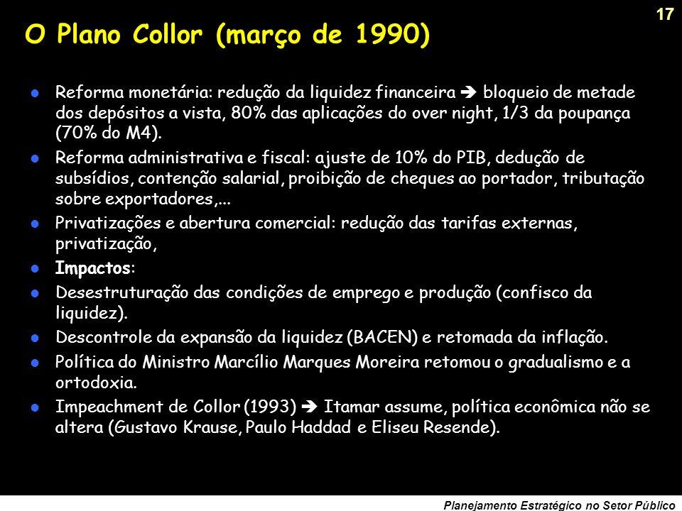 O Plano Collor (março de 1990)